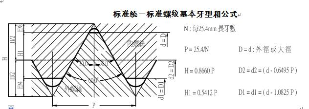 IEC 423:1993 IEC 60999-2:2003 Basic profile and formula of standard metric thread ISO 2901-77 ISO 68-1-1998